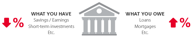 traditional_banking Citadel Mortgage