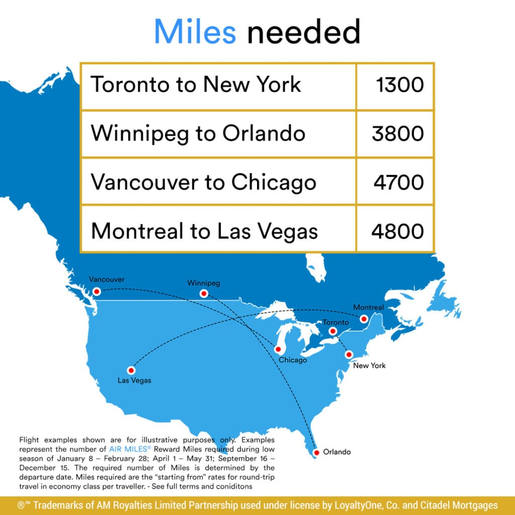 AIR-MILES-REWARD-MILES-Citadel-Mortgages